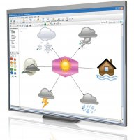 Tabla interactiva SMART Board® SB480 4:3, diagonala 195 cm, software