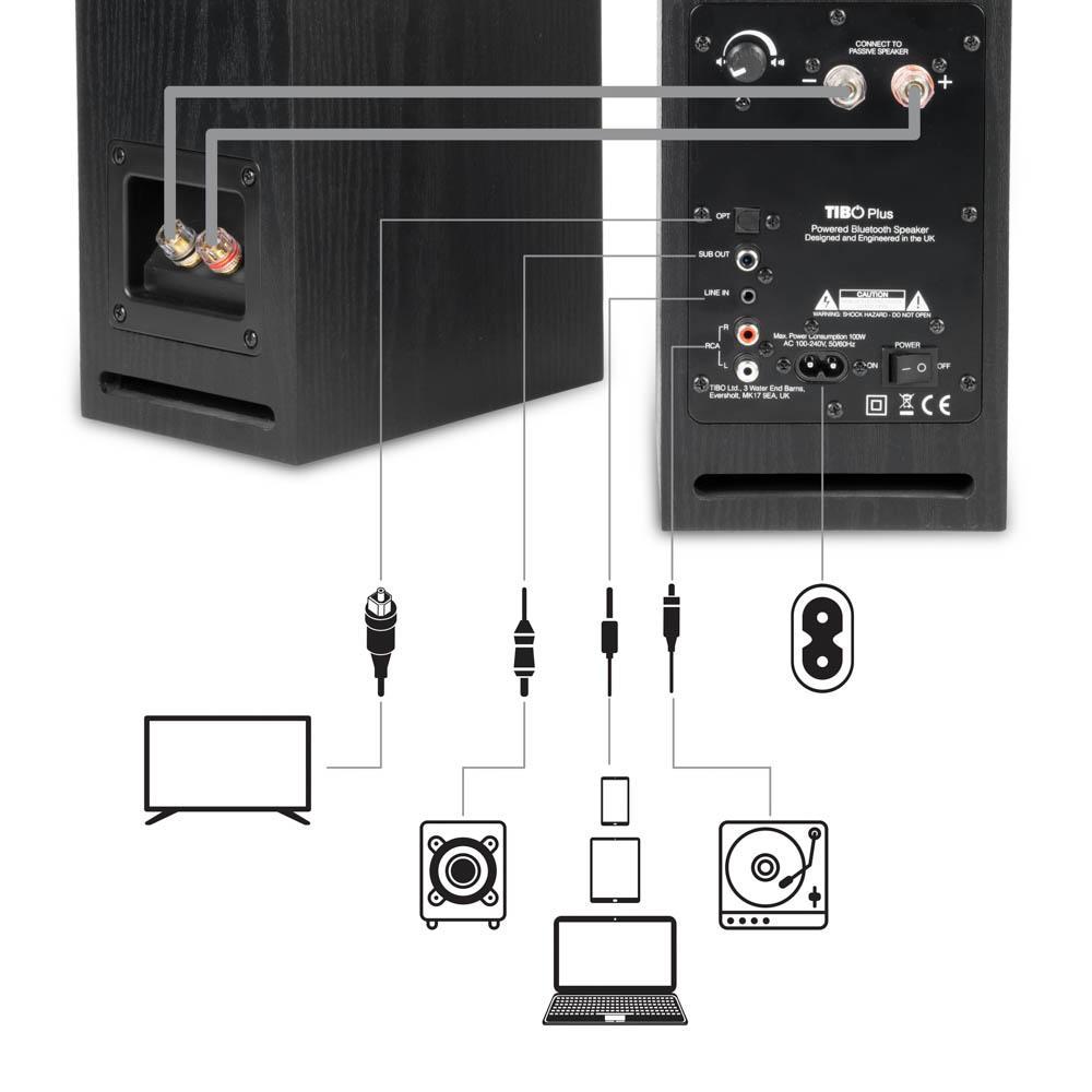 Boxe active de raft Tibo Plus3.1, 2x55W , Bluetooth, Hi-Fi, Black